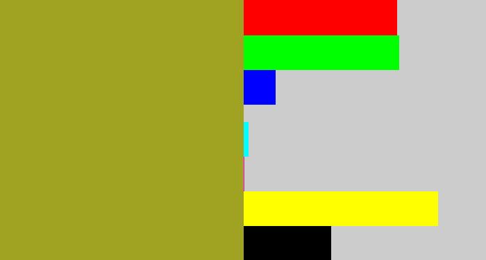 Vomit | hex #a0a321 | rgb 160, 163, 33